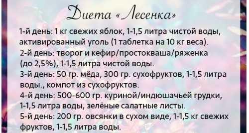 Компот При Диете Лесенка. Диета Лесенка меню на 5 дней
